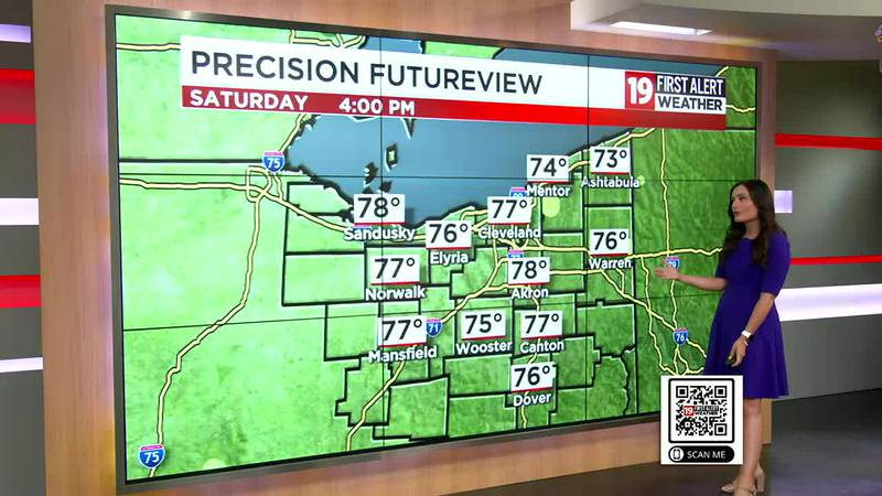 Northeast Ohio weather: Cooler, dry start to the weekend