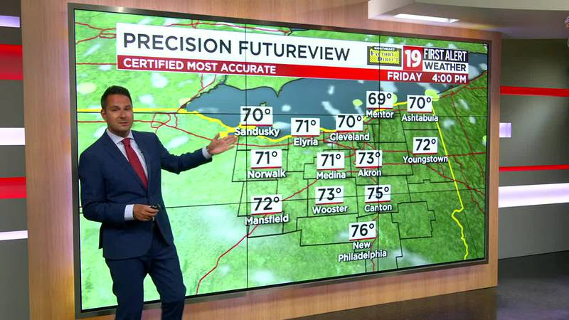 Northeast Ohio weather: A few showers overnight, turning cooler on Friday