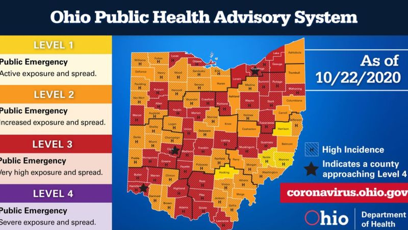Last week, Cuyahoga County was designated with a star meaning it is approaching Level 4 Purple....