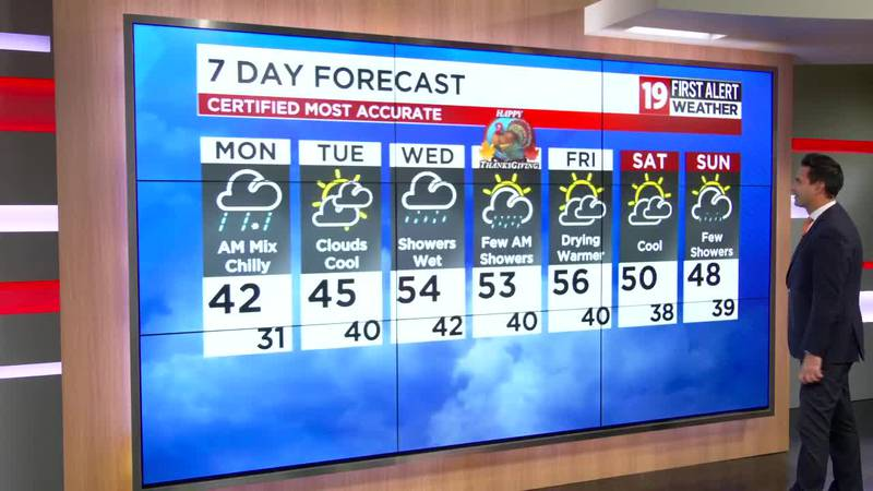 Northeast Ohio weather: Light mix and chilly for Monday