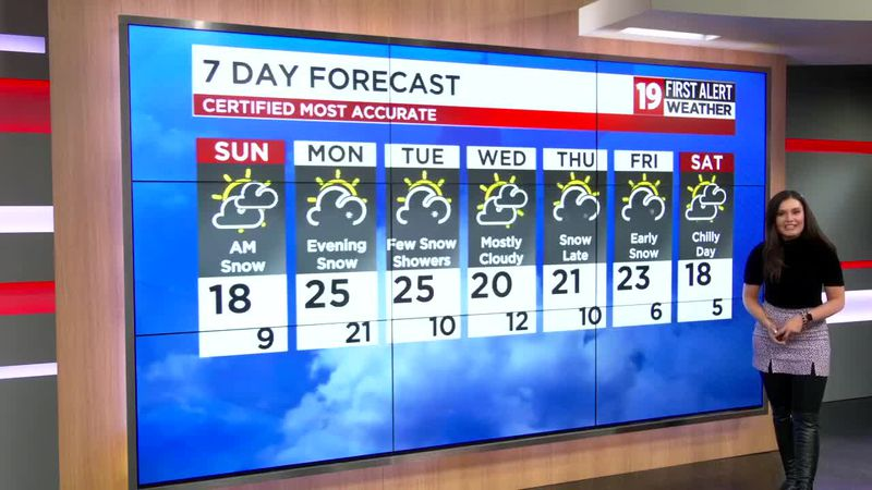 Northeast Ohio weather: Chilly pattern continues with a few snow chances