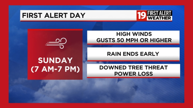 The 19 News Weather Team activated a Weather Day for Sunday, Nov. 15. High winds are expected.