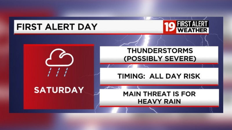 19 First Alert Weather: ALERT DAY on Saturday for risk of severe storms