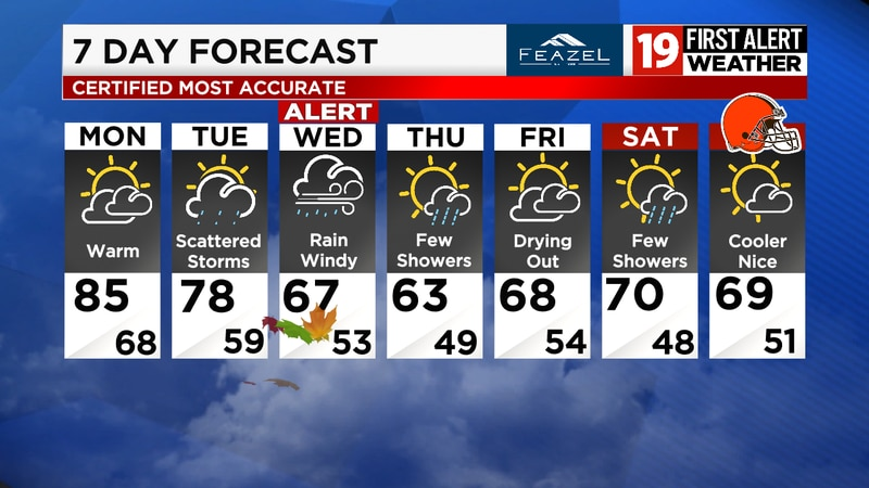 Fall arrives this week