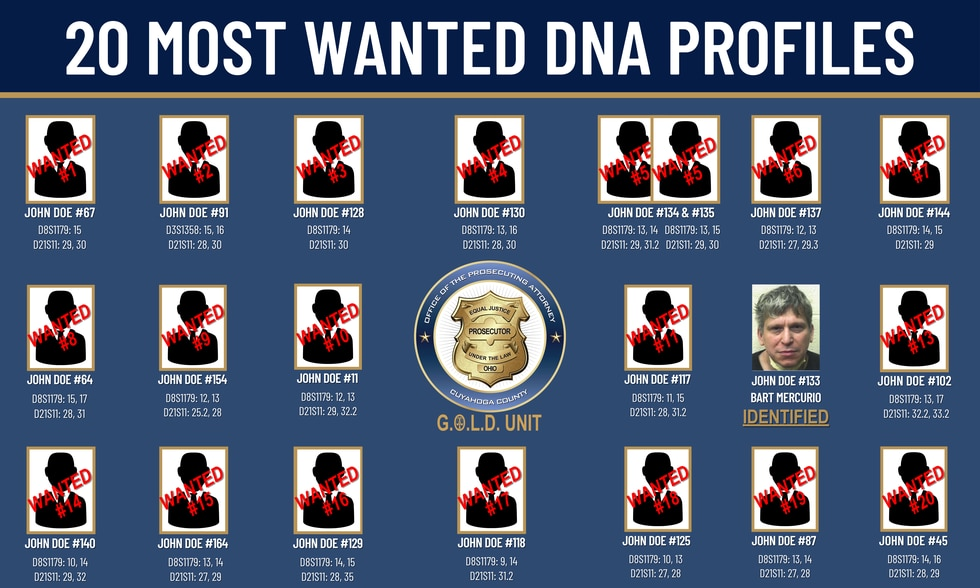 """This is a break in one of Cuyahoga County Prosecutor's Office 20 """"Most Wanted"""" profiles..."""