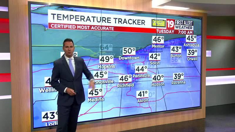 Northeast Ohio weather: Quiet and dry through mid-week, rain returns Thursday