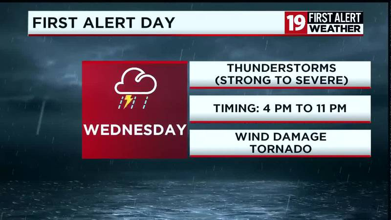 FIRST ALERT DAY:  Late Wednesday afternoon and evening