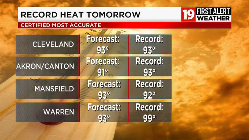 Record heat on Tuesday?