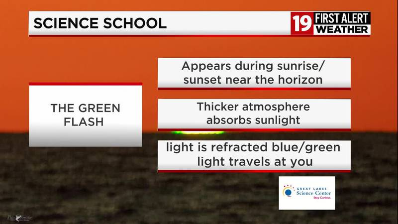 19 First Alert Science School: The green flash