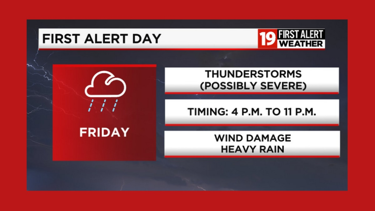 ALERT DAY:  Potential of severe storms Friday afternoon and evening