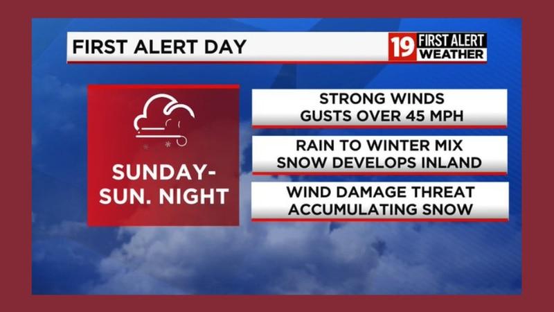 Sunday to bring a damaging wind threat and accumulating lake snow in some zones