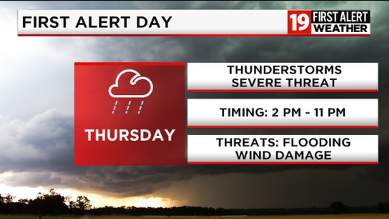 FIRST ALERT DAY:  Activated Thursday afternoon and night