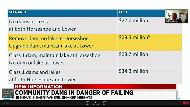 Dams at Shaker Heights' Horseshoe Lake and Lower Lake could fail putting their future at risk