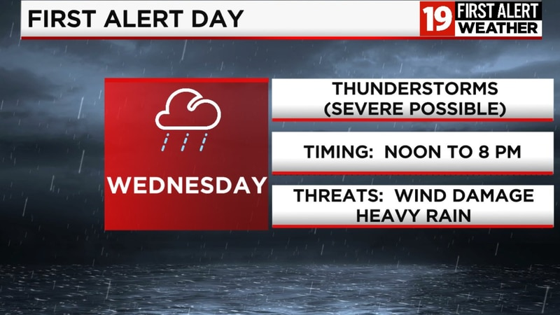 Potential for severe storms