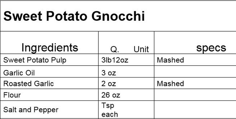 Warren's Spirited Kitchen Sweet potato gnocchi recipe